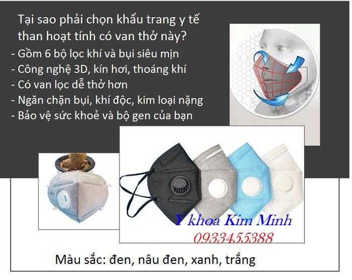 Tính năng của khẩu trang y tế có chức năng lọc bụi siêu mịn PM2.5 công nhệ 3D - Y khoa Kim Minh
