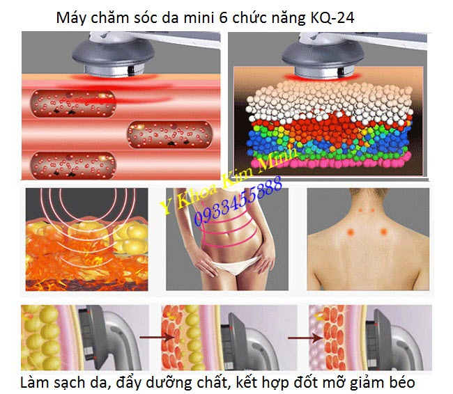 Tính năng làm đẹp da kết hợp giảm béo của máy chăm sóc da cá nhân 6 chức năng KQ-24 - Y Khoa Kim Minh