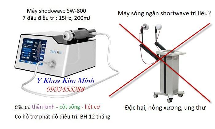 So sánh tính năng công dụng của máy shockwave với máy shortwave tri lieu co xuong khop - Y Khoa Kim Minh