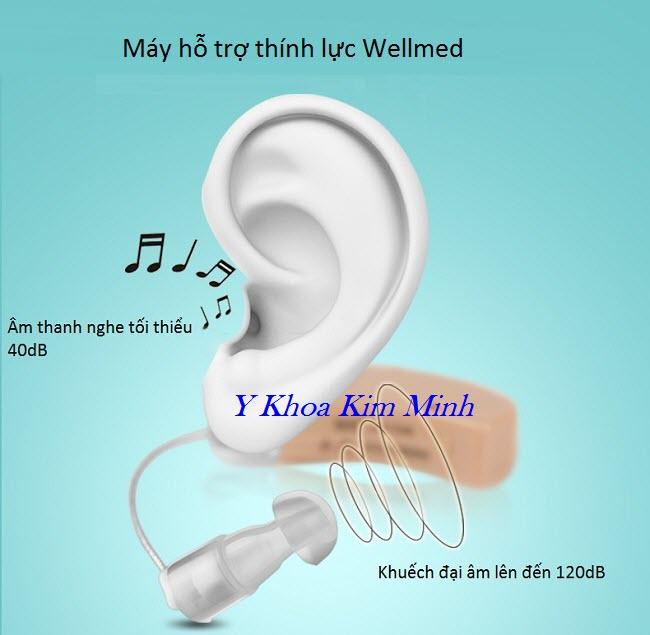 Máy trợ thính khuếch đại thính lực cho người bị điếc Wellmed JH125 - Y Khoa Kim Minh